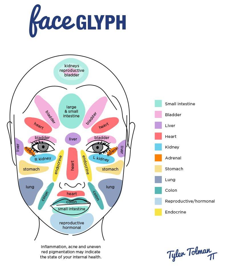 how to make a big pimple go away fast